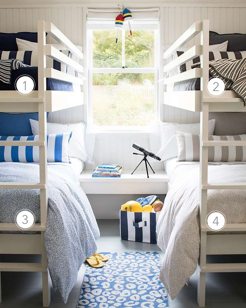 Annie\'s Guide to Chic Kids\' Room Decorating | Annie Selke