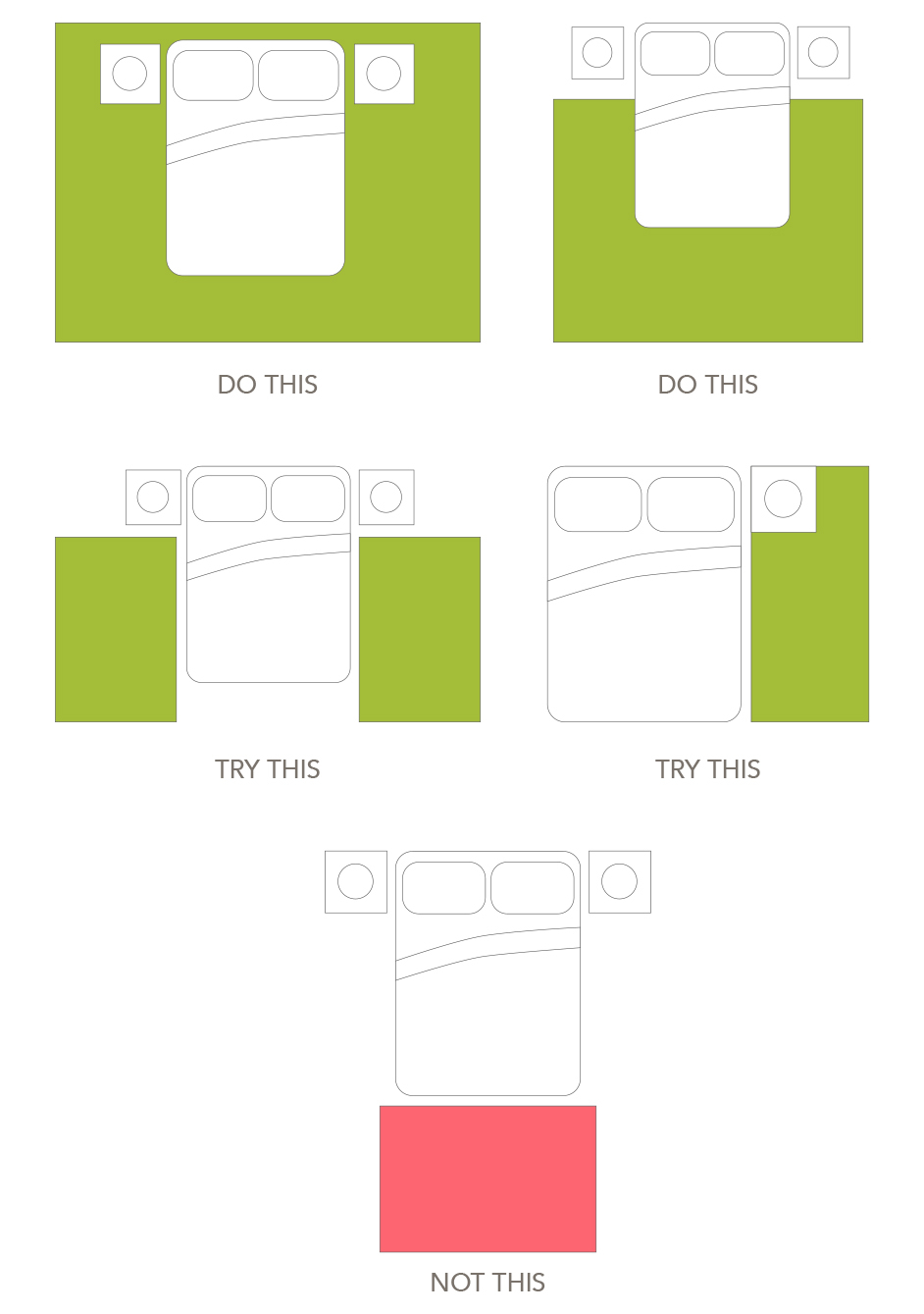 Bedroom Rug Chart