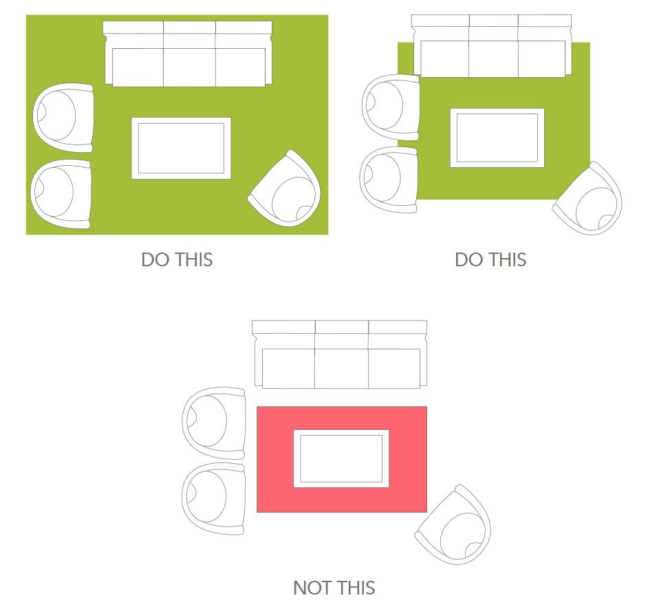 Living Room Rug Chart